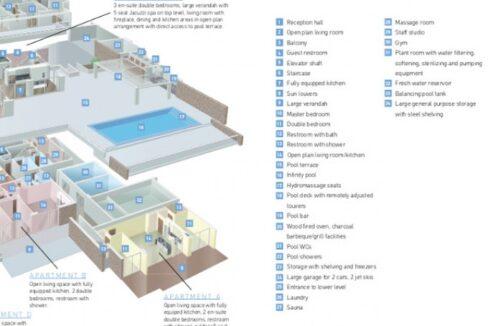 Luxury Seafront Property in Skiathos Greece. Hyperlux Seafront Villa in Greece 32