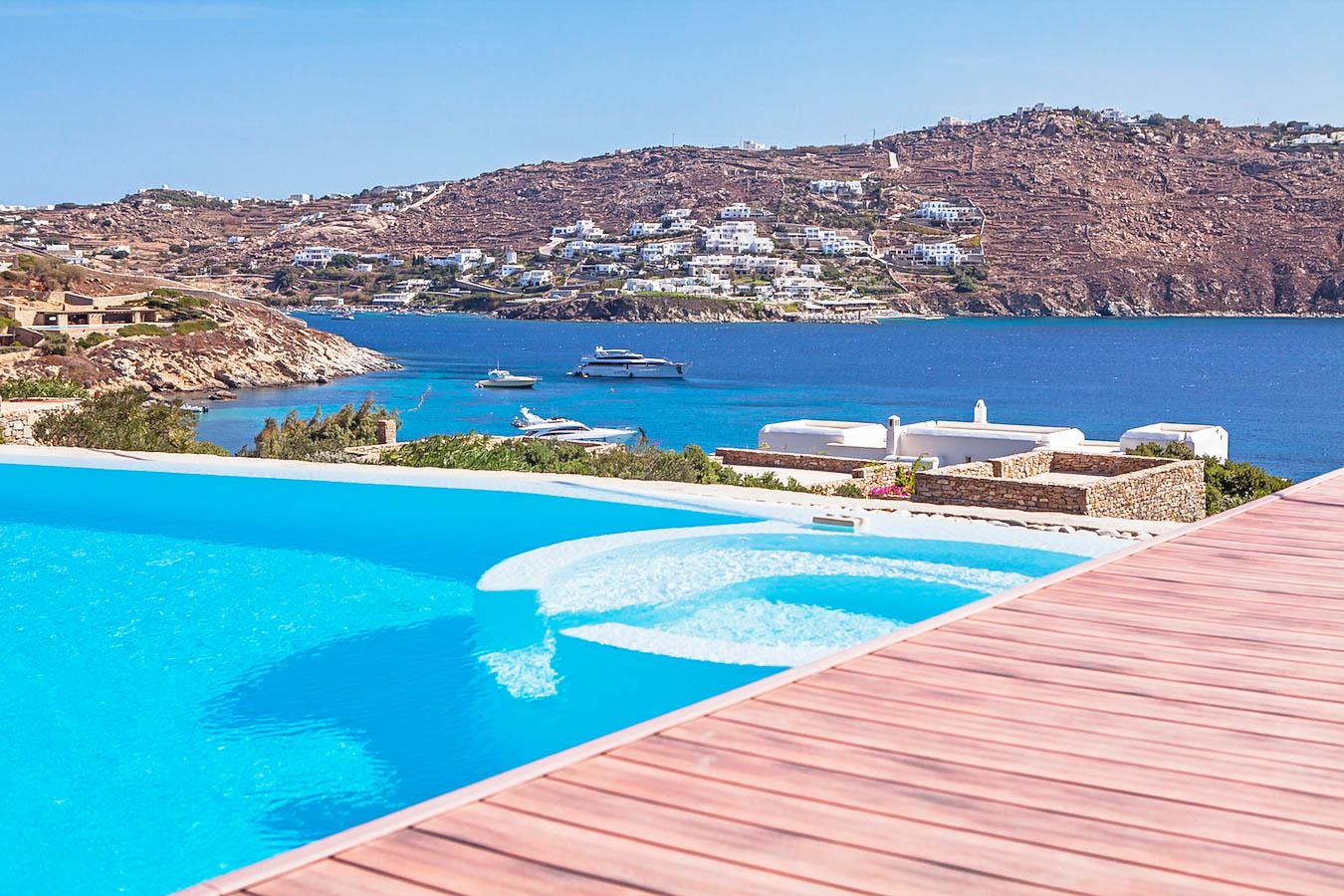 About Mykonos Greece, Real Estate Mykonos